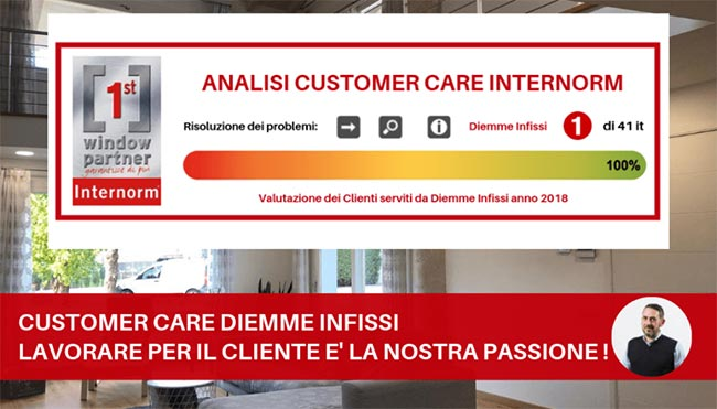 Immagine Customer Care Diemme Infissi